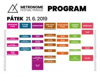 Program pátek, Metronome Festival Prague