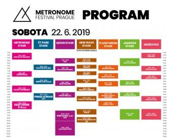 Program sobota, Metronome Festival Prague